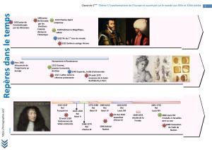 frise 1453-1715
